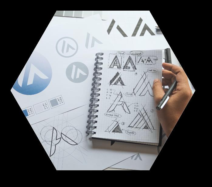 branding grafisch design